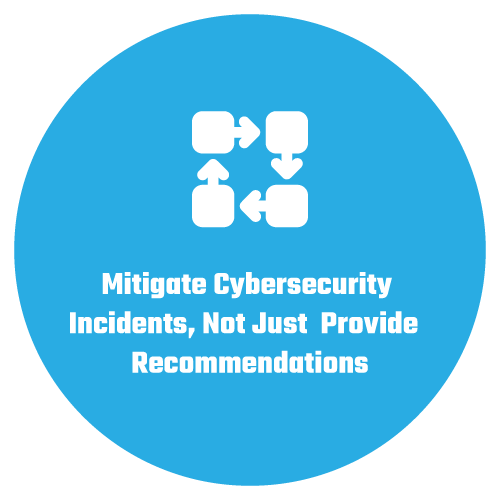 cyber-security-mitigation